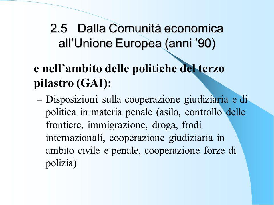 2.5Dalla Comunità economica allUnione Europea (anni 90) e nellambito delle politiche del terzo pilastro (GAI): – Disposizioni sulla cooperazione giudi