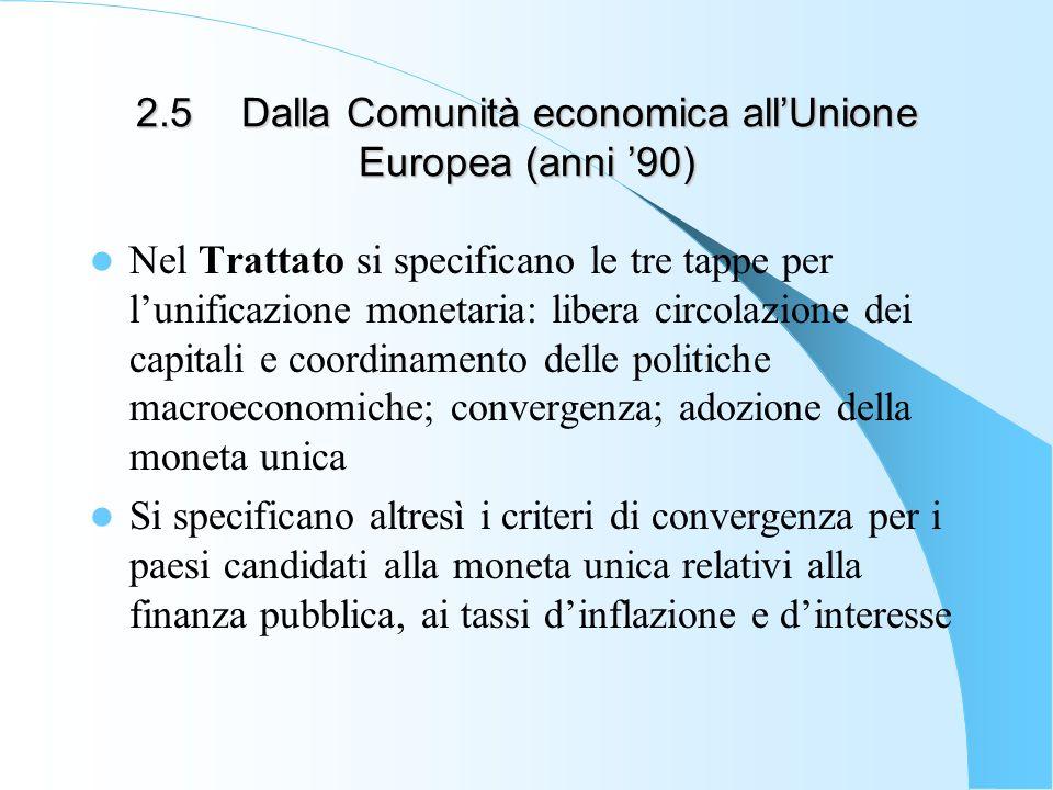 2.5Dalla Comunità economica allUnione Europea (anni 90) Nel Trattato si specificano le tre tappe per lunificazione monetaria: libera circolazione dei
