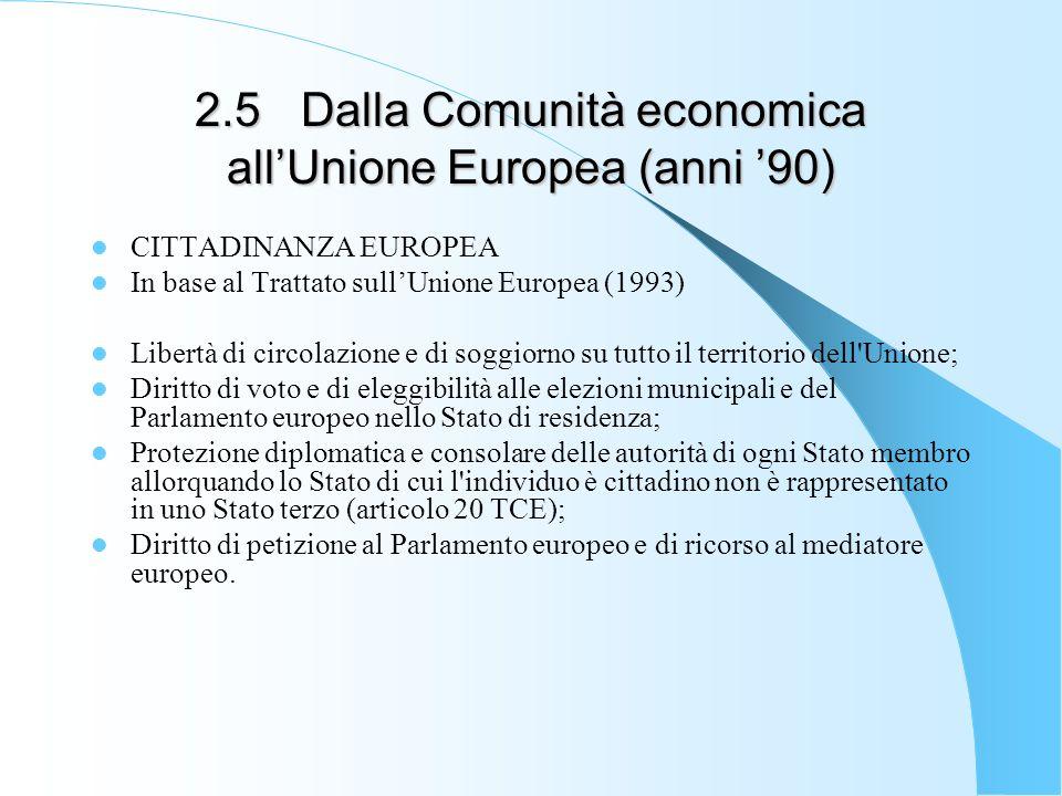 2.5Dalla Comunità economica allUnione Europea (anni 90) CITTADINANZA EUROPEA In base al Trattato sullUnione Europea (1993) Libertà di circolazione e d
