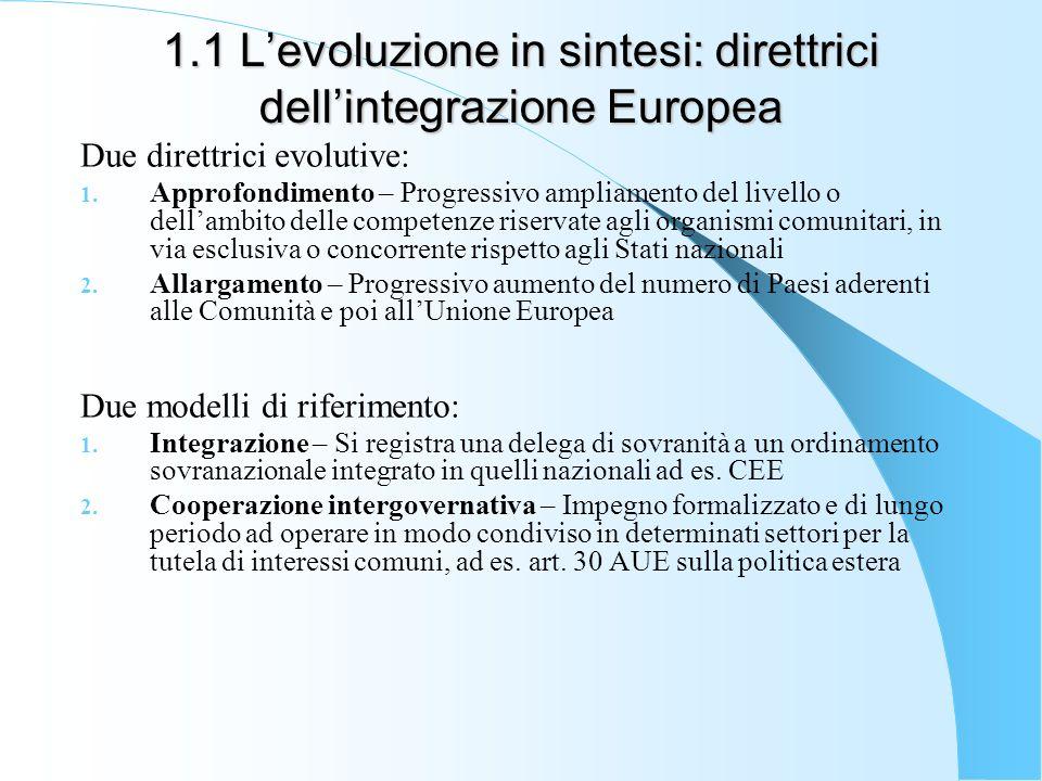 1.1 Levoluzione in sintesi: direttrici dellintegrazione Europea Due direttrici evolutive: 1. Approfondimento – Progressivo ampliamento del livello o d
