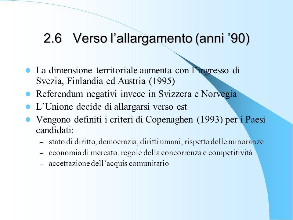 2.6Verso lallargamento (anni 90) La dimensione territoriale aumenta con lingresso di Svezia, Finlandia ed Austria (1995) Referendum negativi invece in