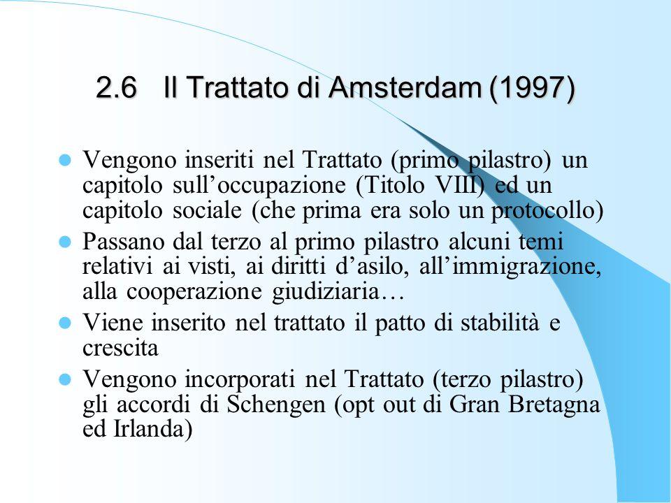 2.6Il Trattato di Amsterdam (1997) Vengono inseriti nel Trattato (primo pilastro) un capitolo sulloccupazione (Titolo VIII) ed un capitolo sociale (ch