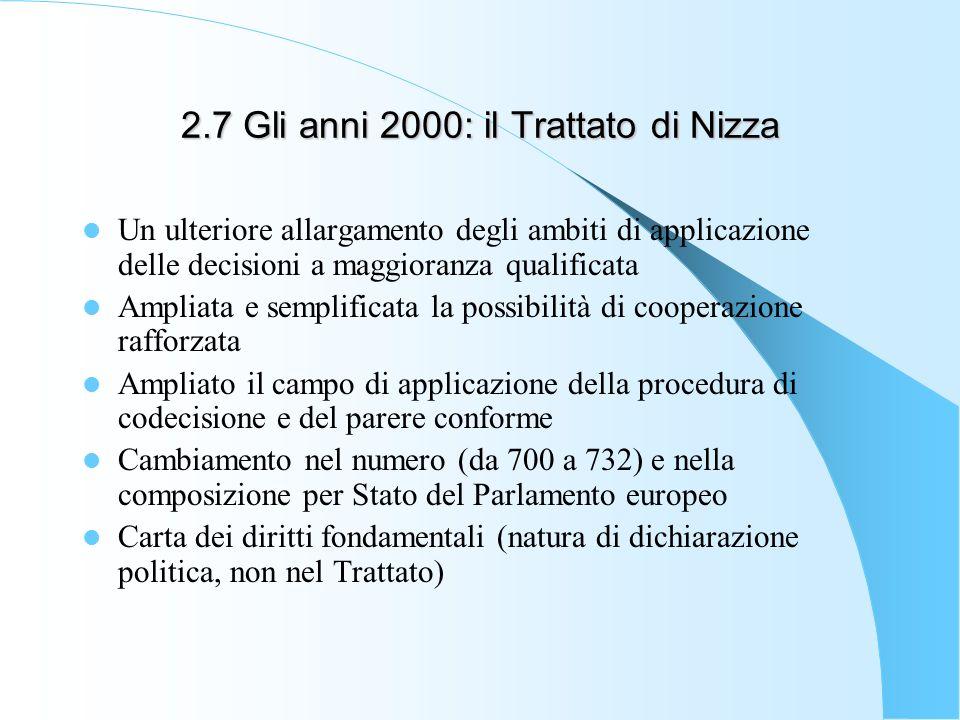 2.7 Gli anni 2000: il Trattato di Nizza Un ulteriore allargamento degli ambiti di applicazione delle decisioni a maggioranza qualificata Ampliata e se