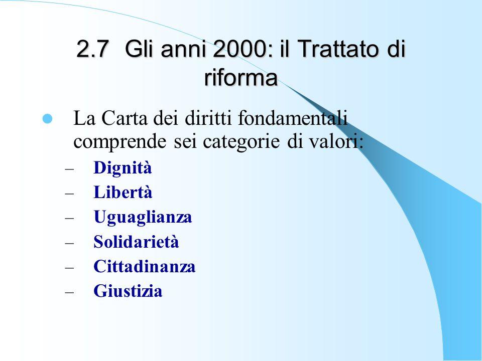 2.7Gli anni 2000: il Trattato di riforma La Carta dei diritti fondamentali comprende sei categorie di valori: – Dignità – Libertà – Uguaglianza – Soli