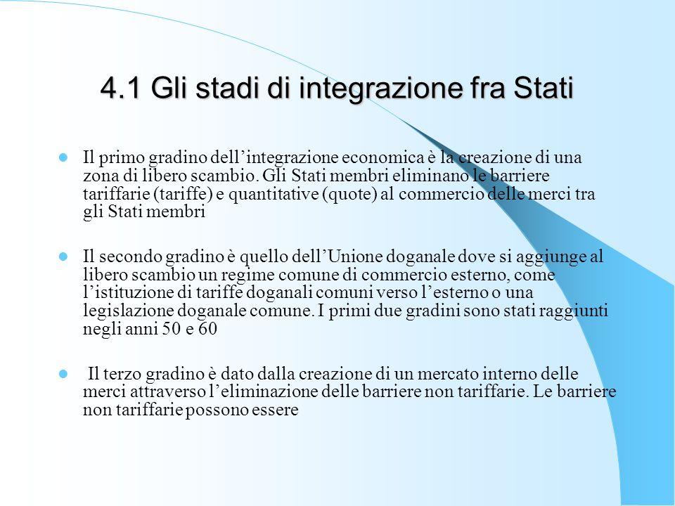 4.1 Gli stadi di integrazione fra Stati Il primo gradino dellintegrazione economica è la creazione di una zona di libero scambio. Gli Stati membri eli