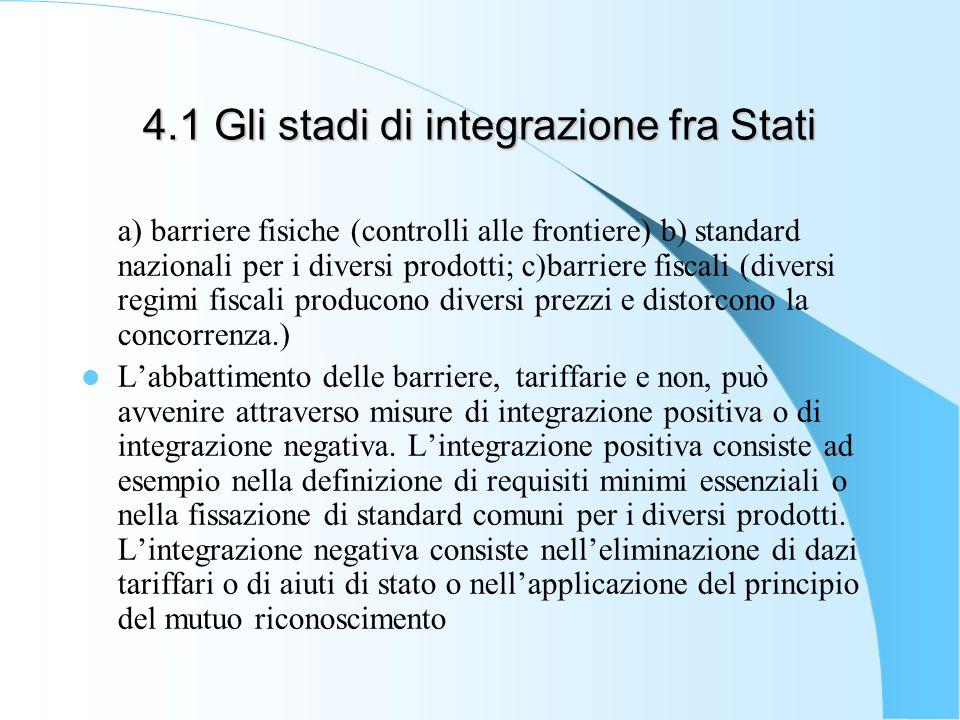4.1 Gli stadi di integrazione fra Stati a) barriere fisiche (controlli alle frontiere) b) standard nazionali per i diversi prodotti; c)barriere fiscal