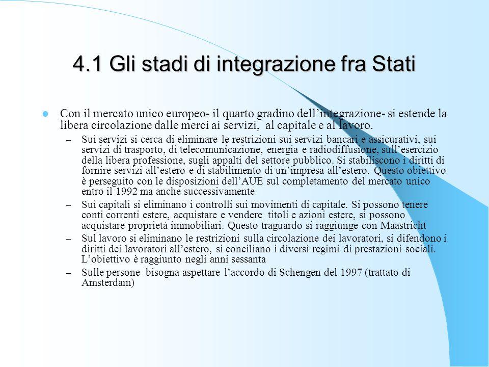 4.1 Gli stadi di integrazione fra Stati Con il mercato unico europeo- il quarto gradino dellintegrazione- si estende la libera circolazione dalle merc