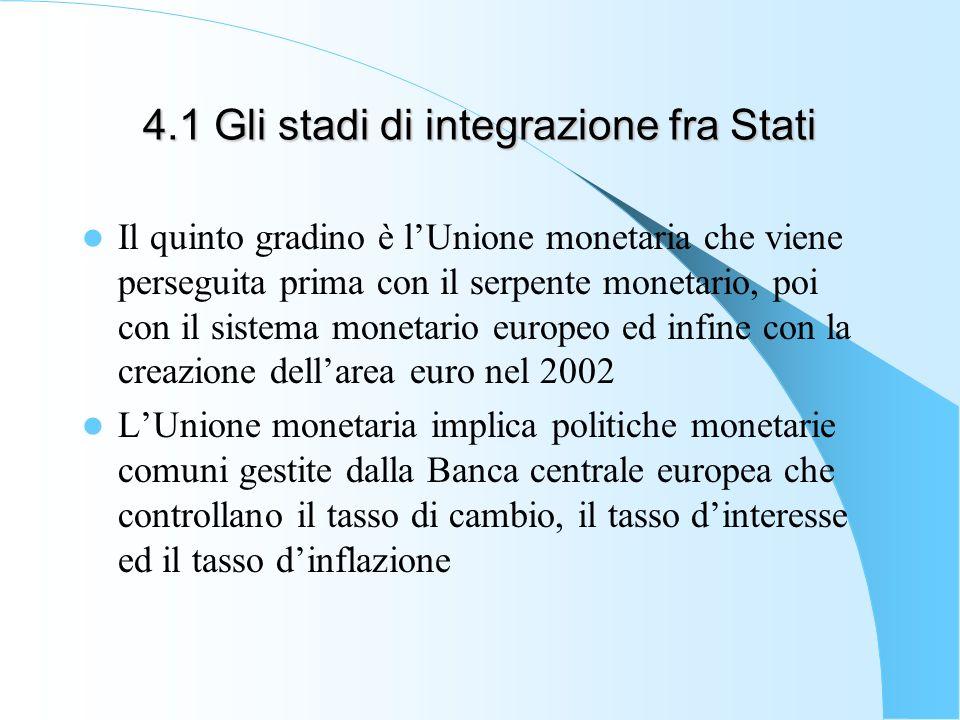 4.1 Gli stadi di integrazione fra Stati Il quinto gradino è lUnione monetaria che viene perseguita prima con il serpente monetario, poi con il sistema