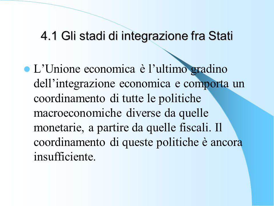 4.1 Gli stadi di integrazione fra Stati LUnione economica è lultimo gradino dellintegrazione economica e comporta un coordinamento di tutte le politic