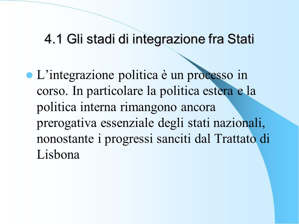 4.1 Gli stadi di integrazione fra Stati Lintegrazione politica è un processo in corso. In particolare la politica estera e la politica interna rimango