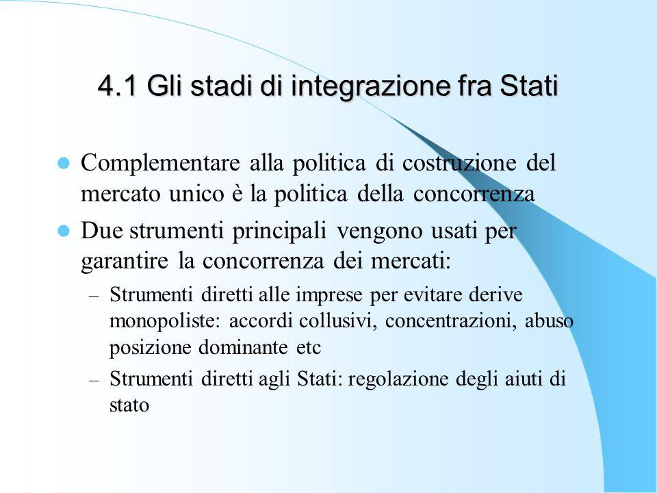 4.1 Gli stadi di integrazione fra Stati Complementare alla politica di costruzione del mercato unico è la politica della concorrenza Due strumenti pri
