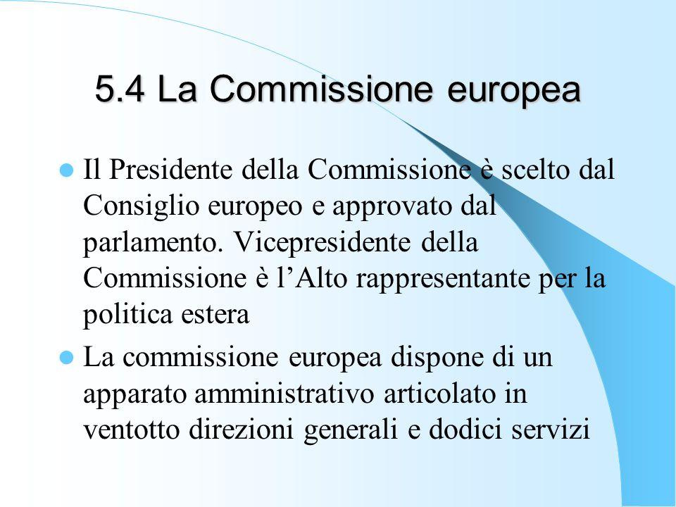 5.4 La Commissione europea Il Presidente della Commissione è scelto dal Consiglio europeo e approvato dal parlamento. Vicepresidente della Commissione