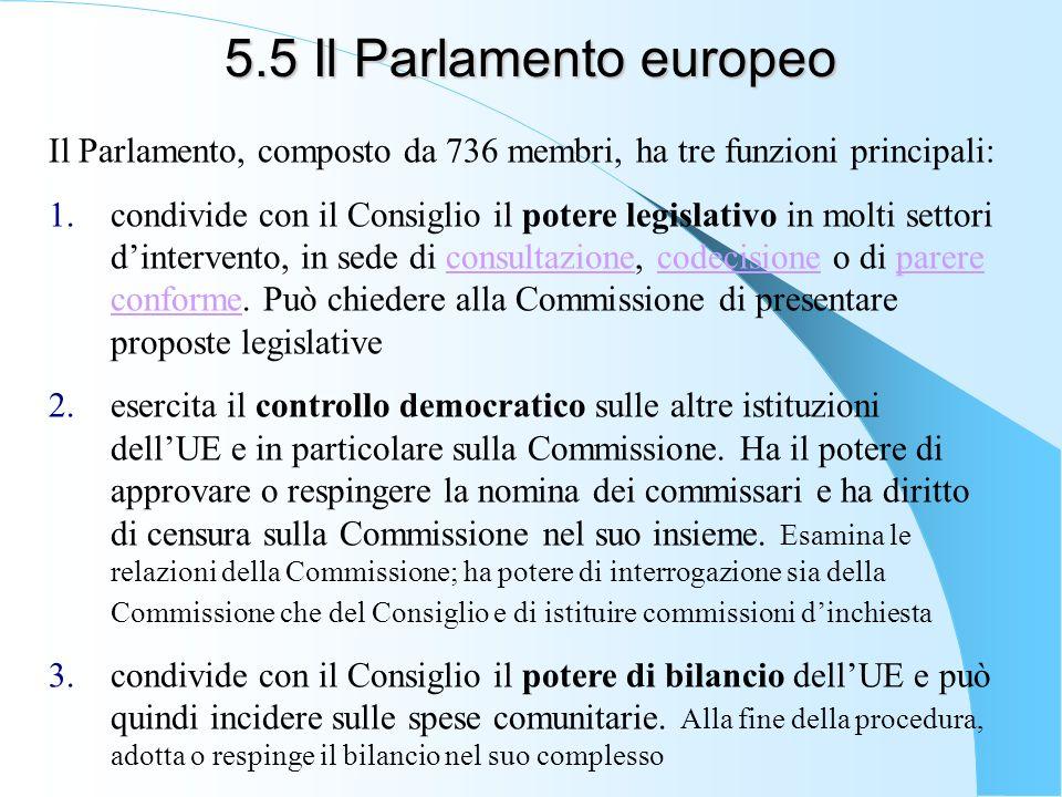5.5 Il Parlamento europeo Il Parlamento, composto da 736 membri, ha tre funzioni principali: 1.condivide con il Consiglio il potere legislativo in mol