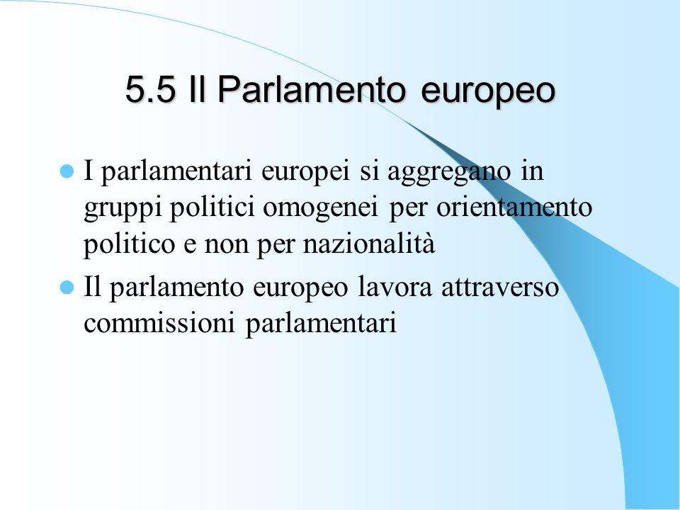 5.5 Il Parlamento europeo I parlamentari europei si aggregano in gruppi politici omogenei per orientamento politico e non per nazionalità Il parlament