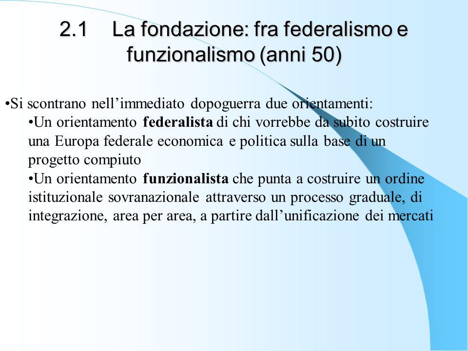 2.1 La fondazione: fra federalismo e funzionalismo (anni 50) Si scontrano nellimmediato dopoguerra due orientamenti: Un orientamento federalista di ch