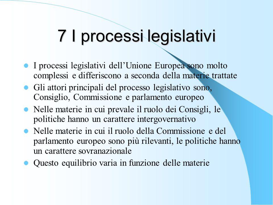 7 I processi legislativi I processi legislativi dellUnione Europea sono molto complessi e differiscono a seconda della materie trattate Gli attori pri