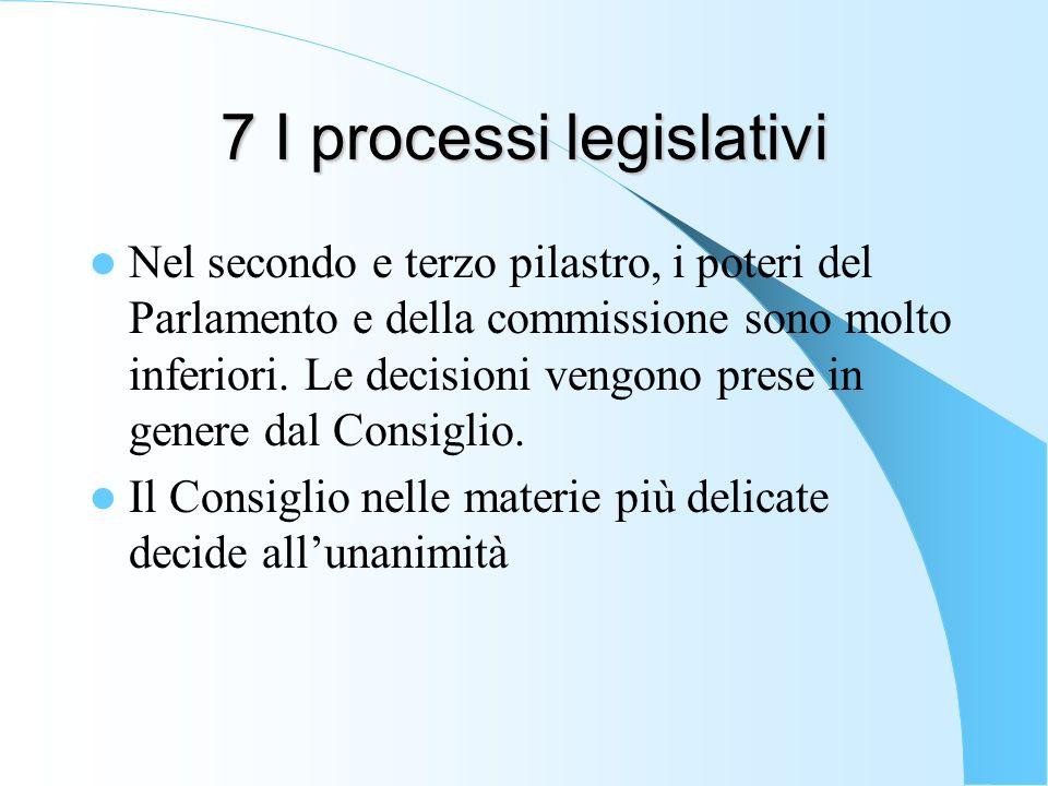 7 I processi legislativi Nel secondo e terzo pilastro, i poteri del Parlamento e della commissione sono molto inferiori. Le decisioni vengono prese in