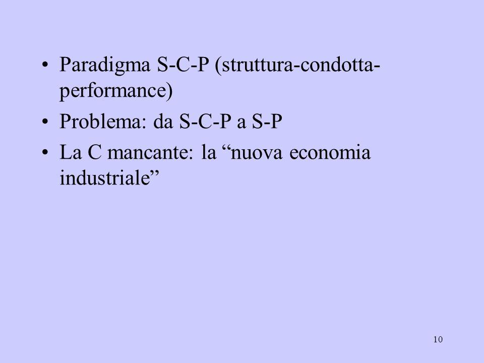 10 Paradigma S-C-P (struttura-condotta- performance) Problema: da S-C-P a S-P La C mancante: la nuova economia industriale