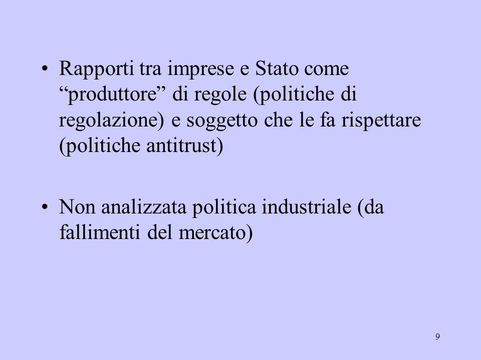 9 Rapporti tra imprese e Stato come produttore di regole (politiche di regolazione) e soggetto che le fa rispettare (politiche antitrust) Non analizza