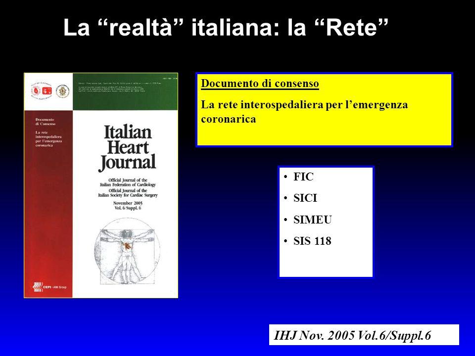 Documento di consenso La rete interospedaliera per lemergenza coronarica IHJ Nov. 2005 Vol.6/Suppl.6 FIC SICI SIMEU SIS 118 La realtà italiana: la Ret
