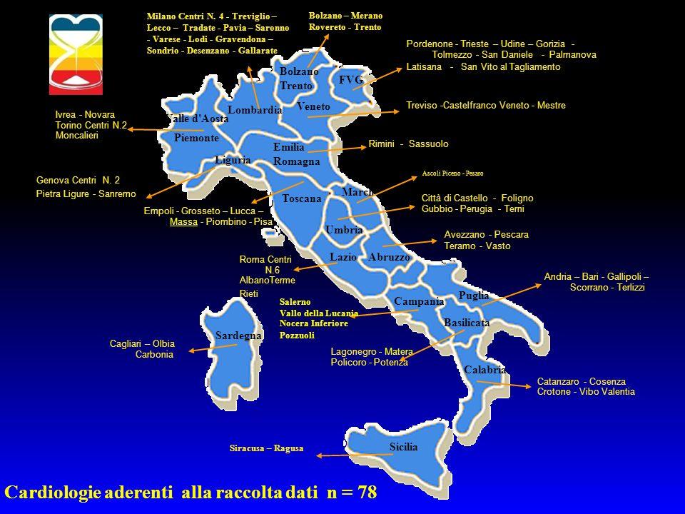 Liguria Valle d'Aosta Piemonte Veneto Bolzano Trento Toscana Lombardia Abruzzo FVG Emilia Romagna Lazio Basilicata Campania Puglia Umbria Sicilia Cala