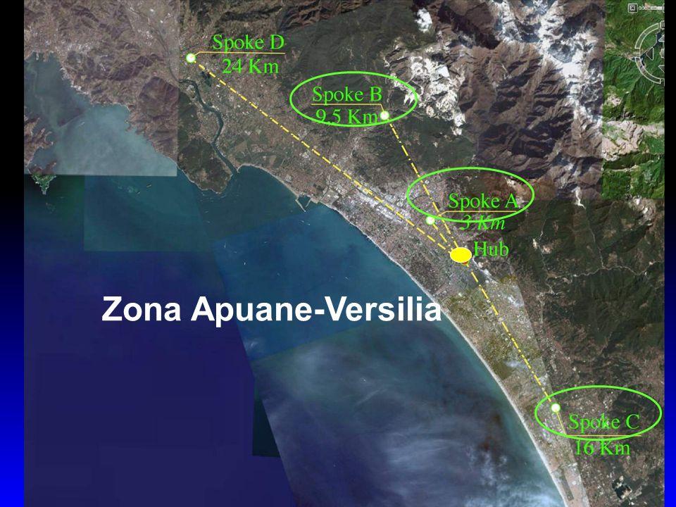 Zona Apuane-Versilia