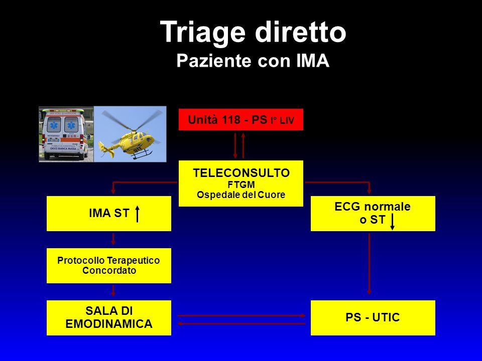 Triage diretto Paziente con IMA Unità 118 - PS I° LIV TELECONSULTO FTGM Ospedale del Cuore ECG normale o ST PS - UTIC IMA ST Protocollo Terapeutico Co