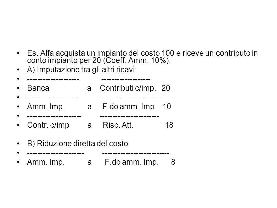 Es.Alfa acquista un impianto del costo 100 e riceve un contributo in conto impianto per 20 (Coeff.