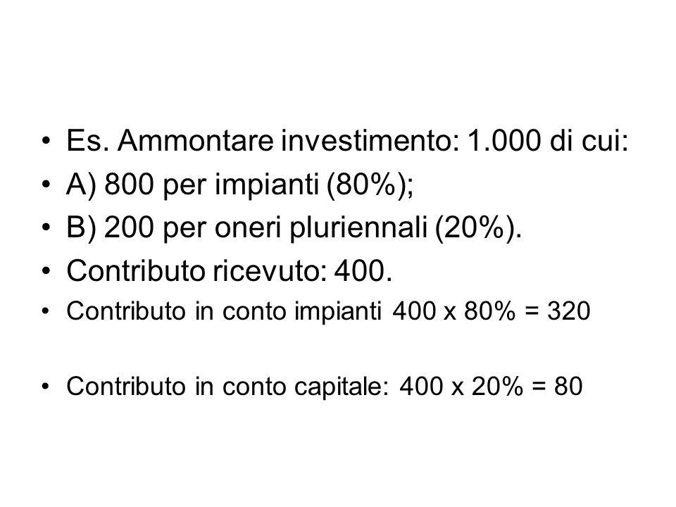 Es. Ammontare investimento: 1.000 di cui: A) 800 per impianti (80%); B) 200 per oneri pluriennali (20%). Contributo ricevuto: 400. Contributo in conto