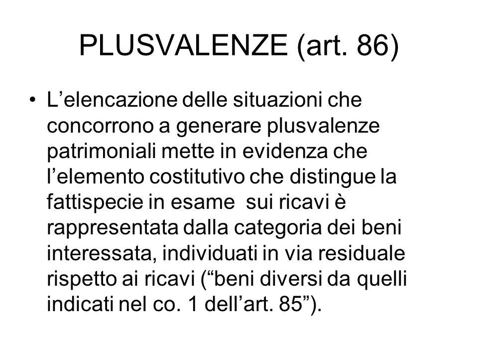 PLUSVALENZE (art.