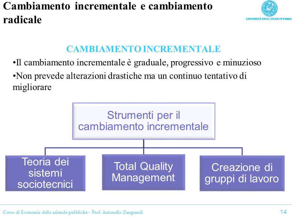 Corso di Economia delle aziende pubbliche– Prof. Antonello Zangrandi Cambiamento incrementale e cambiamento radicale CAMBIAMENTO INCREMENTALE Il cambi