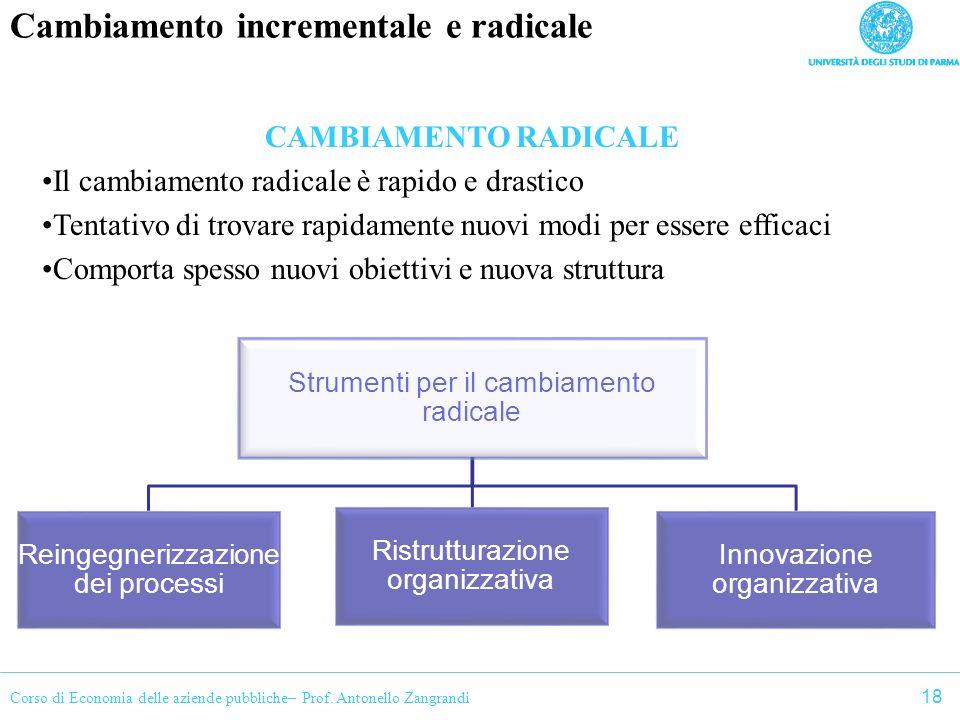 Corso di Economia delle aziende pubbliche– Prof. Antonello Zangrandi Cambiamento incrementale e radicale CAMBIAMENTO RADICALE Il cambiamento radicale