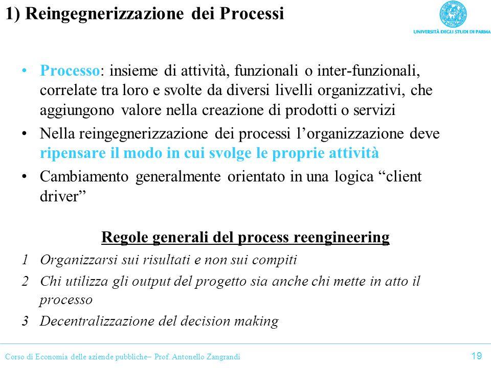 Corso di Economia delle aziende pubbliche– Prof. Antonello Zangrandi 1) Reingegnerizzazione dei Processi Processo: insieme di attività, funzionali o i