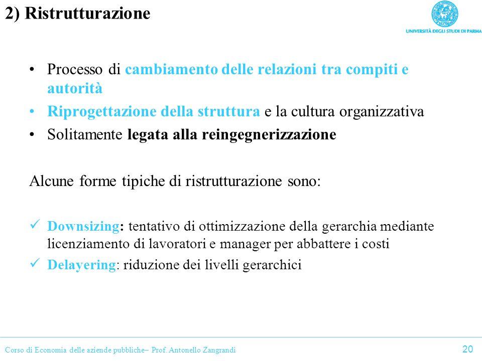 Corso di Economia delle aziende pubbliche– Prof. Antonello Zangrandi 2) Ristrutturazione Processo di cambiamento delle relazioni tra compiti e autorit