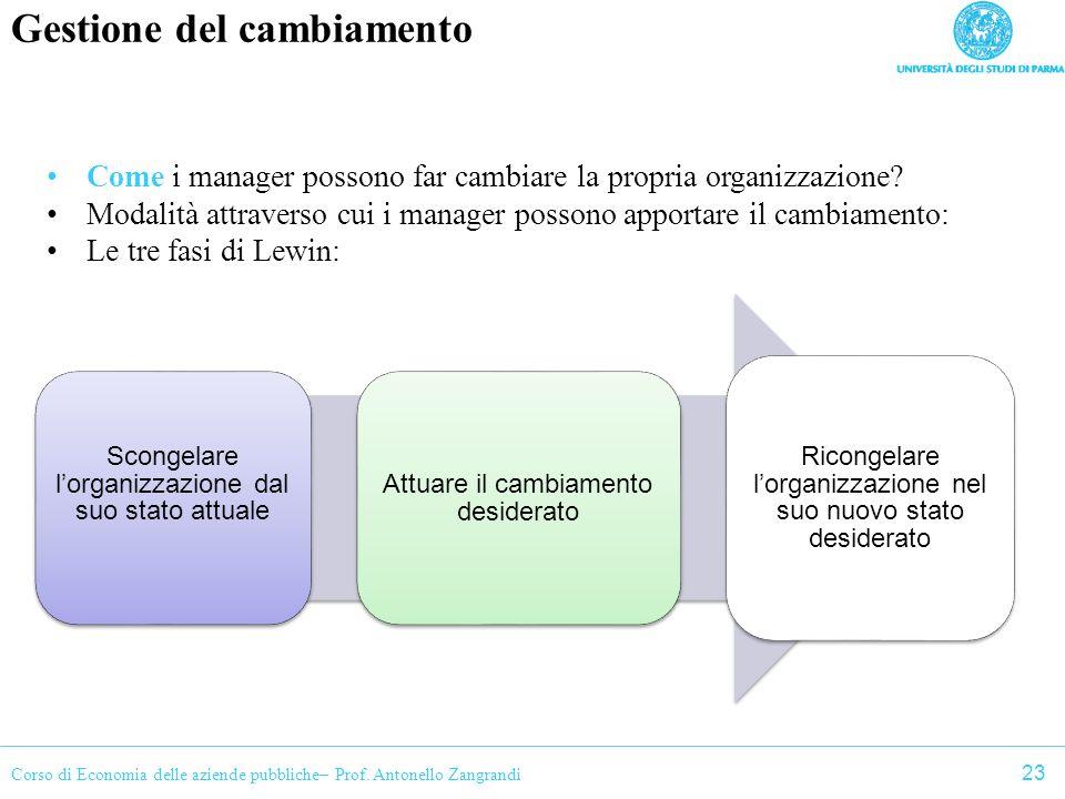 Corso di Economia delle aziende pubbliche– Prof. Antonello Zangrandi Gestione del cambiamento Come i manager possono far cambiare la propria organizza