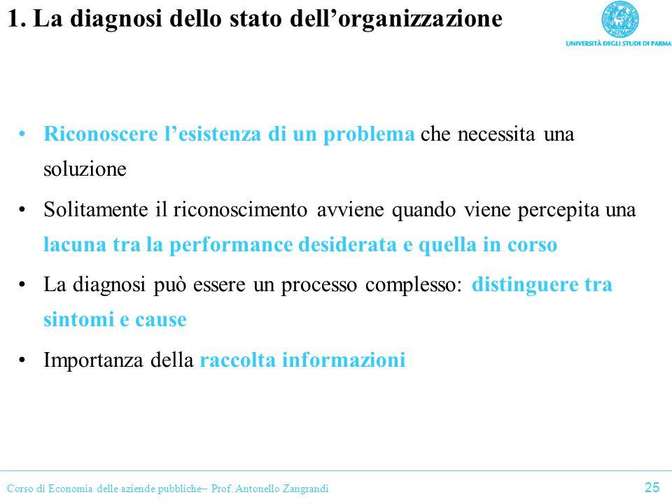 Corso di Economia delle aziende pubbliche– Prof. Antonello Zangrandi 1. La diagnosi dello stato dellorganizzazione Riconoscere lesistenza di un proble