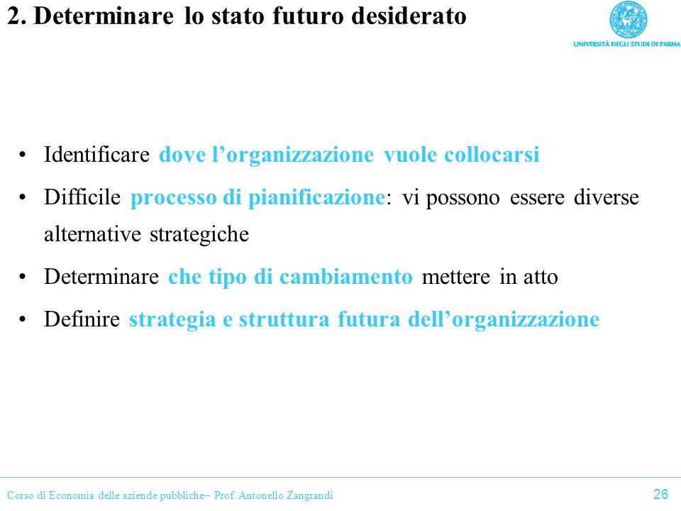 Corso di Economia delle aziende pubbliche– Prof. Antonello Zangrandi 2. Determinare lo stato futuro desiderato Identificare dove lorganizzazione vuole
