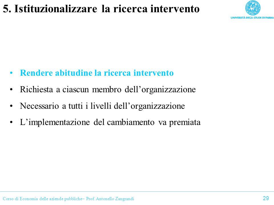 Corso di Economia delle aziende pubbliche– Prof. Antonello Zangrandi 5. Istituzionalizzare la ricerca intervento Rendere abitudine la ricerca interven