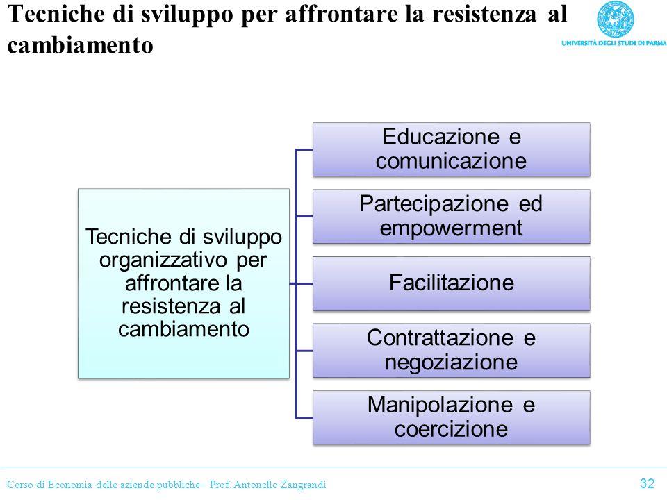 Corso di Economia delle aziende pubbliche– Prof. Antonello Zangrandi Tecniche di sviluppo per affrontare la resistenza al cambiamento Tecniche di svil