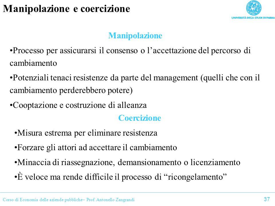 Corso di Economia delle aziende pubbliche– Prof. Antonello Zangrandi Manipolazione e coercizione Manipolazione Processo per assicurarsi il consenso o