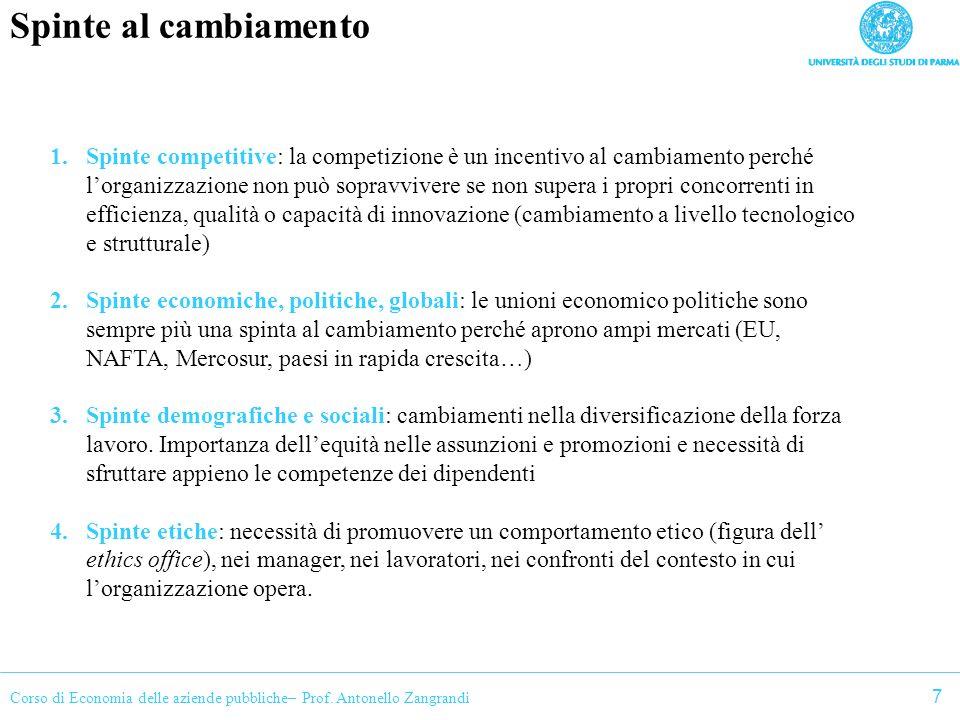 Corso di Economia delle aziende pubbliche– Prof. Antonello Zangrandi Spinte al cambiamento 1.Spinte competitive: la competizione è un incentivo al cam