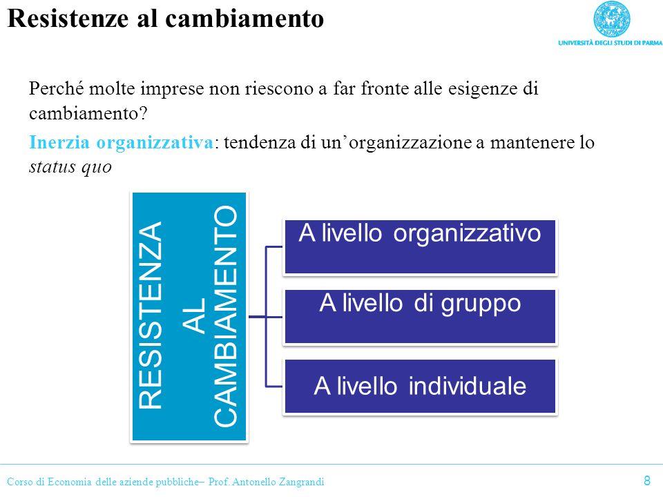 Corso di Economia delle aziende pubbliche– Prof. Antonello Zangrandi Resistenze al cambiamento Perché molte imprese non riescono a far fronte alle esi