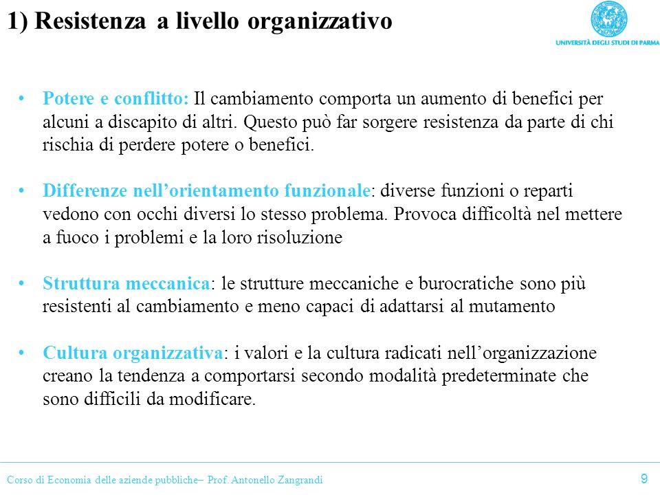 Corso di Economia delle aziende pubbliche– Prof. Antonello Zangrandi 1) Resistenza a livello organizzativo Potere e conflitto: Il cambiamento comporta