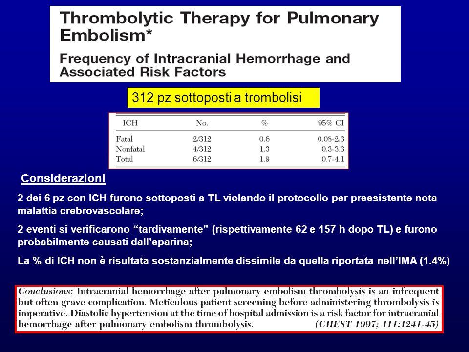 Considerazioni 2 dei 6 pz con ICH furono sottoposti a TL violando il protocollo per preesistente nota malattia crebrovascolare; 2 eventi si verificaro