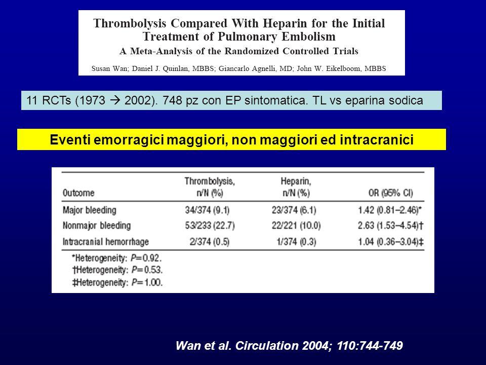Eventi emorragici maggiori, non maggiori ed intracranici Wan et al. Circulation 2004; 110:744-749 11 RCTs (1973 2002). 748 pz con EP sintomatica. TL v
