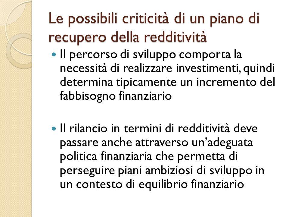 Le possibili criticità di un piano di recupero della redditività Il percorso di sviluppo comporta la necessità di realizzare investimenti, quindi dete