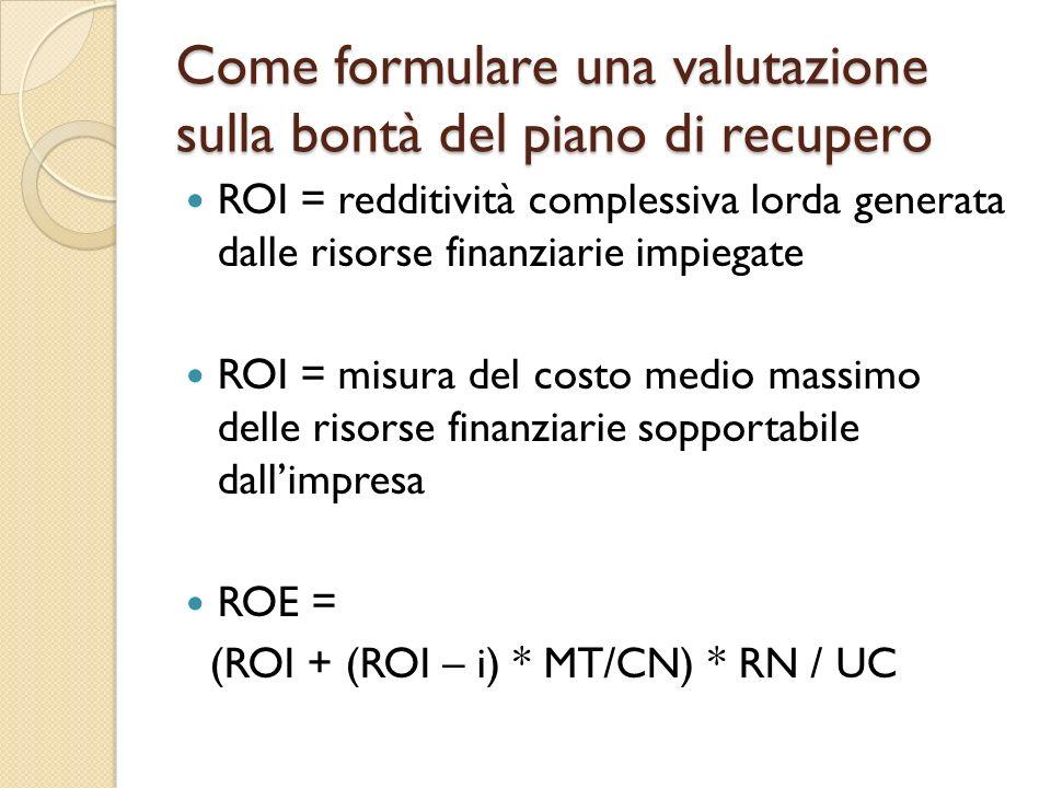 Come formulare una valutazione sulla bontà del piano di recupero ROI = redditività complessiva lorda generata dalle risorse finanziarie impiegate ROI