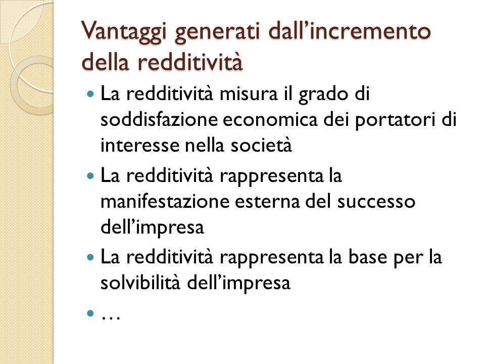 Vantaggi generati dallincremento della redditività La redditività misura il grado di soddisfazione economica dei portatori di interesse nella società