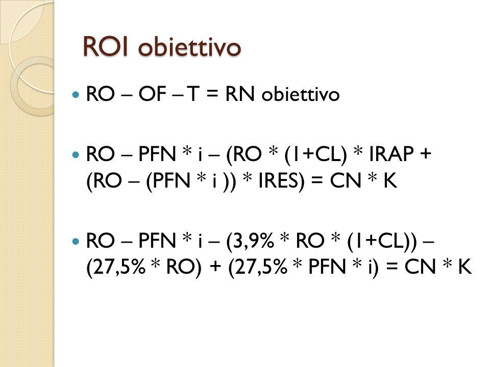 ROI obiettivo RO – OF – T = RN obiettivo RO – PFN * i – (RO * (1+CL) * IRAP + (RO – (PFN * i )) * IRES) = CN * K RO – PFN * i – (3,9% * RO * (1+CL)) –