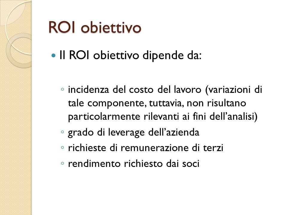 ROI obiettivo Il ROI obiettivo dipende da: incidenza del costo del lavoro (variazioni di tale componente, tuttavia, non risultano particolarmente rile